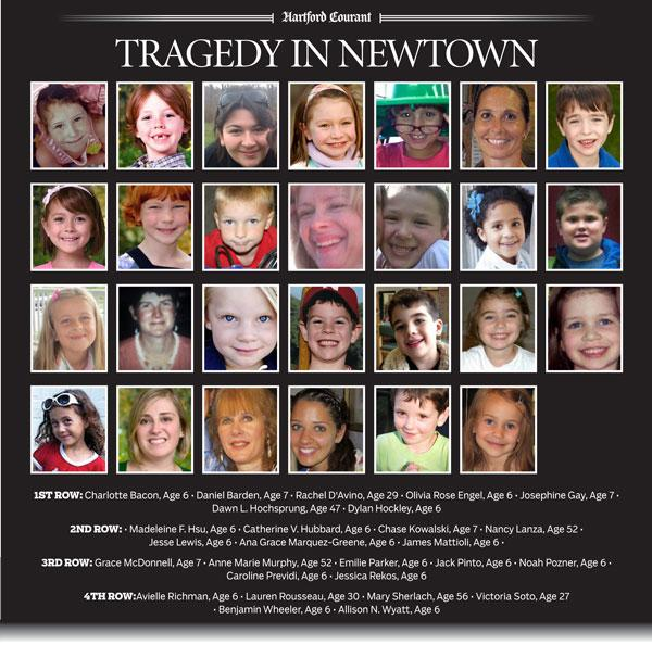 Sandy Hook Shooting Massacre At Connecticut Elementary: Welcome To Ambedkartimes.com